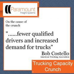 bob costello quote